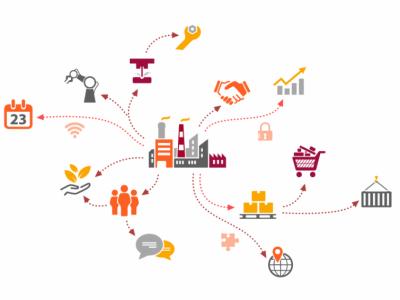 MBA em Gestão Executiva de Logística e Supply Chain Management